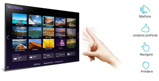 Samsung -gesturi