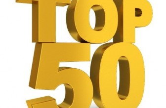 Top 50 cele mai vandute televizoare ieftine sub 2000 lei